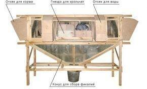 Клетки для кроликов по методу Михайлова