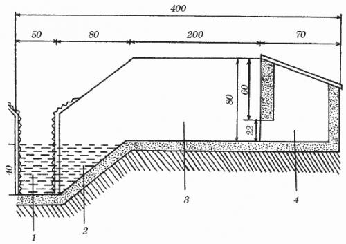 Схема клетки для нутрий
