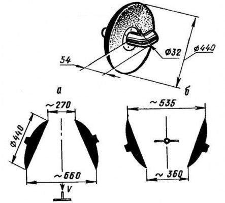 Габариты дисков для окучника