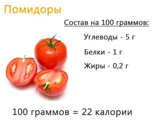 Состав помидоров