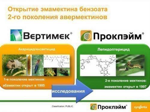 Вертимек - противоклещевой препарат