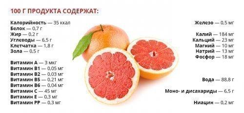 Состав грейпфрута
